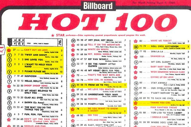 Crazy or what? Back in 1964, The Beatles had the Top 5 songs on Billboard's Hot 100 Music Chart
